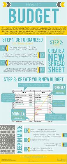 How To Budget My Money 3 Easy Personal Goals For The New Year