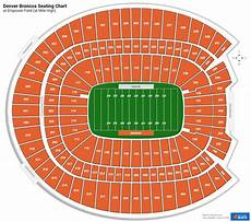 Denver Broncos Club Level Seating Chart Empower Field Section 532 Rateyourseats Com
