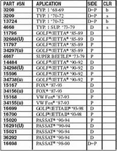 Wiper Size Chart Parts Place Inc Com Vw Parts Windshield Wiper Blades