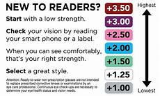 Readers Strength Chart Simple Home Reading Glasses Test Healthy Living