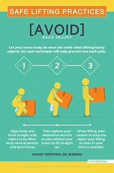 Correct Lifting Technique For Light To Medium Weight Pin By Karrar Altememe On Hse Pinterest Safety Posters