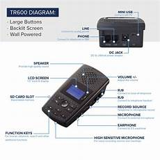 Avaya Phone Red Light Top Right How To Whatsapp Video Call Recording Datmientrung247 Com