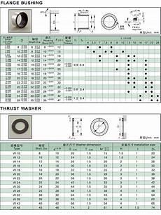 Pedestal Bearing Size Chart Interchange Metric Plain Bearings