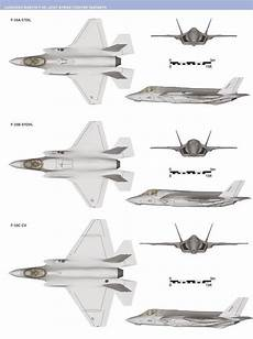 Type Of Jets What Types Of Fighter Jets Does The Us Military Have And