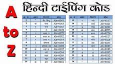 Hindi Typing Chart Hindi Typing Code For Kruti Dev Font Kruti Dev 10 Hindi