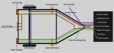 trailer hitch wiring diagram wiring diagram