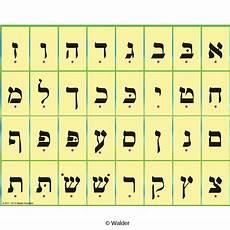 Alef Beis Chart Chirik Alef Beis Chart Walder Education