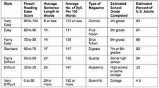 Flesch Grade Level Chart Plain Language At Work Newsletter No 48 5 December 2011