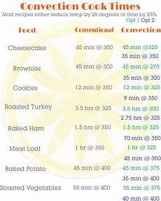 Turkey Convection Roasting Chart Convection Cooking Conversion Printable Kleinworth Amp Co