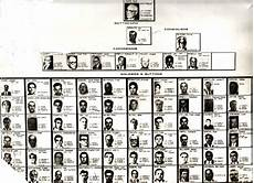 Fbi Mafia Chart Los Angeles Crime Family Mafia Wiki Fandom Powered By