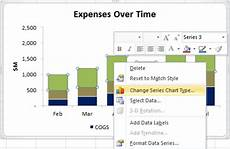Excel 2013 Stacked Bar Chart How To Add Total Data Labels To The Excel Stacked Bar Chart