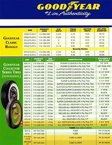 Motorcycle Tire Size Chart Simplefootage Motorcycle Tire Comparison Chart