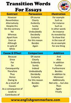 Essay Words To Use Linking Adverbs And Transition Words In 2020 Transition
