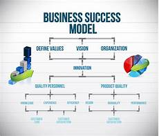 Business Infrastructure It Infrastructure Strategy And Priorities For The