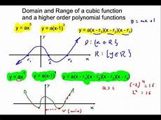 Function Domain Domain And Range Of A Polynomial Function Mov Youtube