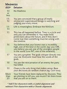 5e Backgrounds Chart Master Of Dungeons Roll Table Madness In 2019