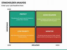 Stakeholder Analysis Template Stakeholder Analysis Powerpoint Template Sketchbubble