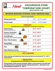 Foodi Cooking Chart Cold Food Temperature Chart Food Temperature Chart Food