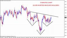 Inverted Head And Shoulders Chart Pattern Stock Market Chart Analysis 05 13 13