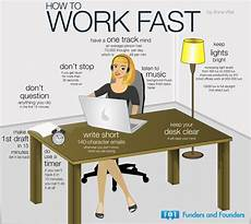 Your Work Ethic 9 Work Ethics Tips How You Can Work Fast And Efficiently