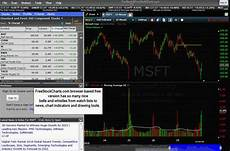 Free Stock Chart Widgets Freestockcharts Com Review Is This Charting Platform