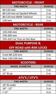 Counteract Beads Chart Counteract Wheel Balancing Beads