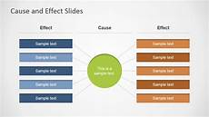 Cause And Effect Power Point Cause Amp Effect Powerpoint Template Slidemodel