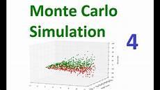 Monte Carlo Simulation Basics Monte Carlo Simulation And Python 4 Plotting With
