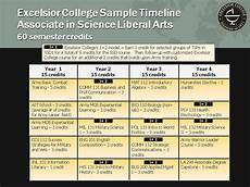 Military Police Career Progression Chart With Army Tools Ncos Can Help Soldiers Achieve Their