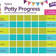Pull Ups Potty Training Chart Pull Ups Site Helps Toddlers Master Potty Training Parenting
