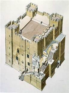 Castle Keep Design Conquest 26 William S Kindred Half Brother Robert
