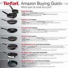 Frying Pan Size Chart Tefal Buying Guide For Frying Pans