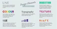 Basic Elements Of Research Design Visual Design Basics Futurice