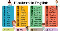 Number Names Chart Hundreds Chart Numbers 1 100 Counting Chart In English