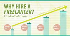 Freelance Graphics 7 Undeniable Reasons To Hire A Freelancer Jp Science