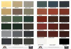 Roof Paint Colour Chart Birmingham Gangs Banned From City In Landmark Ruling
