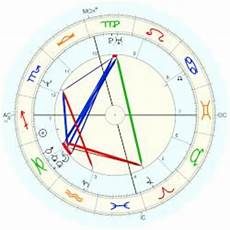 Brad Pitt Birth Chart Brad Pitt Horoscope For Birth Date 18 December 1963 Born