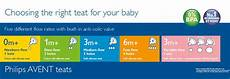 Avent Baby Bottle Size Chart Philips Avent Baby Store At Amazon Co Uk Browse For