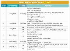 Itinerary Example Southeast Asia Sample Itineraries 5 7 Days The Poor