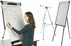 Teacher Easel For Chart Paper Display Easels Floor And Countertop Art Stands