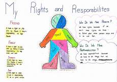 Student Rights And Responsibilities Student Learning Justin D Ouellette