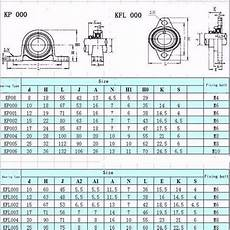 Flange Bearing Size Chart Kfl Zinc Alloy Pillow Block Flange Bearing 8 10 12 15 17mm
