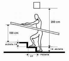 altezza corrimano scala dimensioni minime scale interne infissi bagno in bagno
