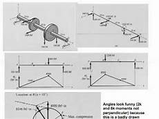 Design Of Shaft Ppt Mae 3323 Pulley Shaft Stresses Youtube