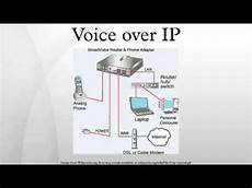 Voice Over Ip Protocol Voice Over Ip Youtube
