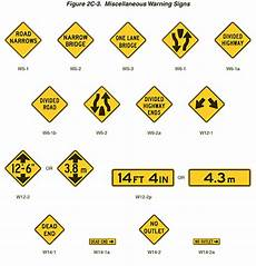 Figure 2c 3 Miscellaneous Warning Signs