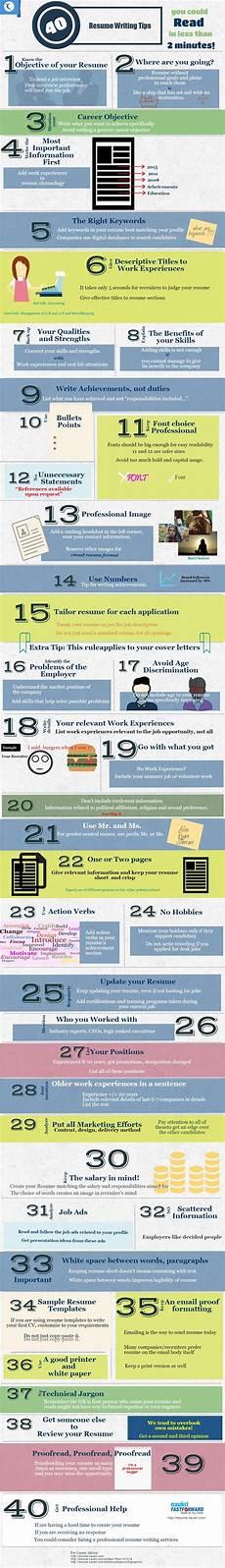 Naukri Resume Writing 40 Resume Writing Tips You Can Read In 2 Minutes Naukri Com