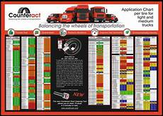 Counteract Beads Chart Lifted 03 2x4 Supercrew Prerunner Build Ford F150 Forum