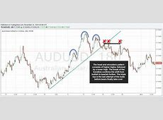 Understand The Best Chart Patterns In 3 Simple Steps