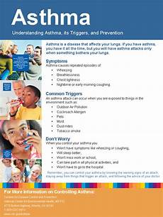 Asthma Signs And Symptoms Unit 6 Symptoms A Dream Of Being A Nurse